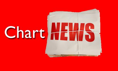 Chart News: Jason Aldean's 'Night Train' Rolls to No. 1