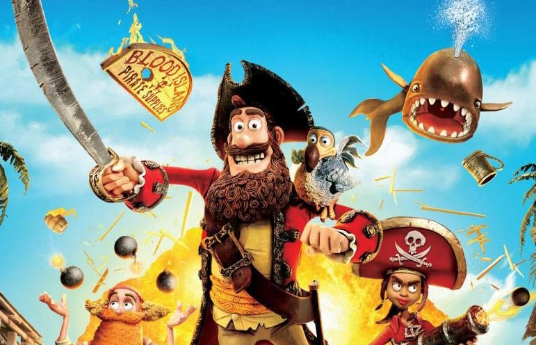 Music Licensing Animated Film Needs